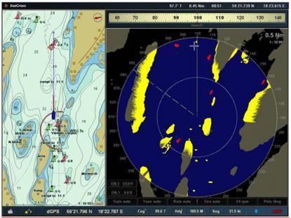 Rörliga radarekon visas i rött på radarskärmen till höger. Fasta ekon i gult. Lägg märke till de grå fälten. Den motsvarar sjökortets öar och land. Det gula är vad radarn ser. En form av \