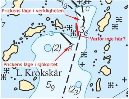 Insänd av Martin Lesén
