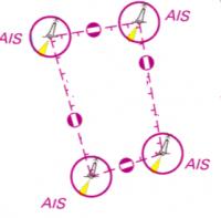 Exempel på en inhängnad vindkraftspark omgiven av gula specialmärken som sänder AIS. Den AIS-informationen syns inte på de flesta fritidsbåtsnavigatorer även om de har en AIS-mottagare.