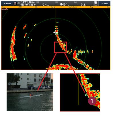 Radarn uppges kunna upptäcka ekon på nära håll vilket påminner om Bredbandsradarn.