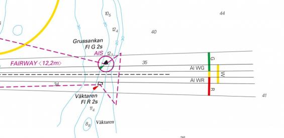 Till höger i bild syns hur oscillerande fyrsektor markeras i sjökortet. Vit sektor täcker även grön och röd sektor i gränslandet mot vit sektor. Sjökortsbilden visar inloppet till Gävle.