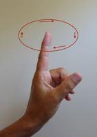 Ta upp ankaret (cirkelrörelse med pekfingret).