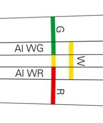 Al, alternating,betyder att fyrljuset växlar mellan vitt och grönt och vitt och rött.