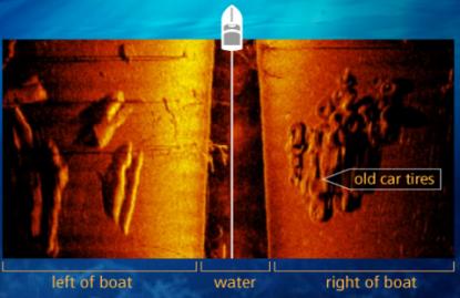 Här ser vi en skannad bild, sidevü, från Garmins ekolod. Svarta strecket i mitten är djupet mellan båtens köl och botten.