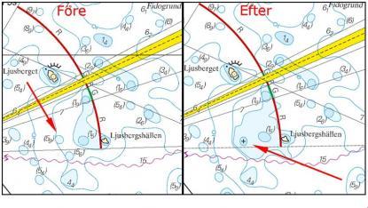 I sjökortet angavs tidigare djupet 5,9 meter. Efter kontrollmätning visade sig att det låg en sten där och djupet är mindre än 2 meter. Robert Lidqvist rapporterade grundet.