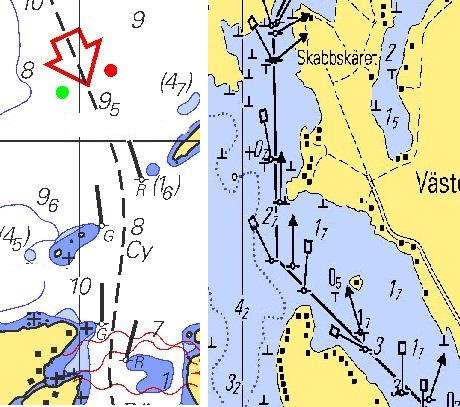 Till vänster ett svenskt sjökort. Röda och gröna sidomärken är svarta streck med ett R eller G bredvid. Till höger visar ett finskt kort. Gröna sidomärken är ritade med en kon, de röda med en fyrkant. I verkligheten är det bara röda eller gröna prickar utan topptecken i Finland.