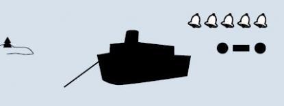 Bilden är från navigationsboken Fritidsskepparen och visar hur alla bör tuta när man ligger för ankars i dimma. Fartyg under 12 meter behöver dock inte avge denna signal inom svenskt inre vatten.